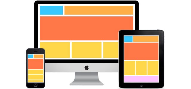 benefits of responsive design