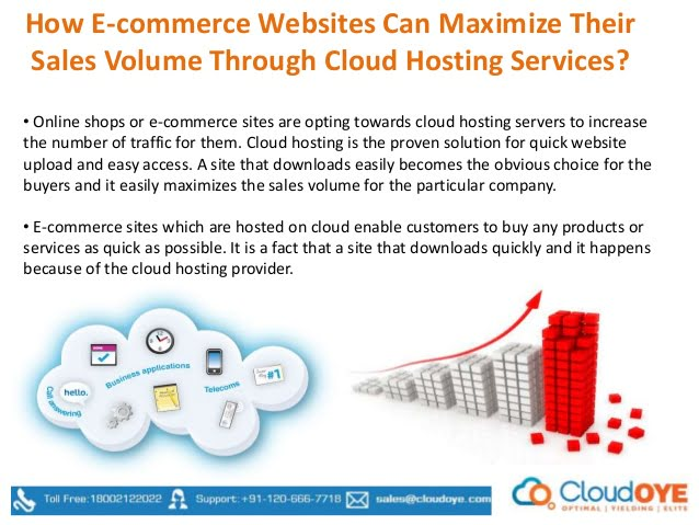 ecommerce websites and hosting services