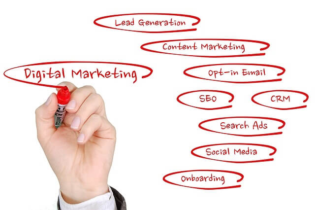 digital-marketing-1497211_640
