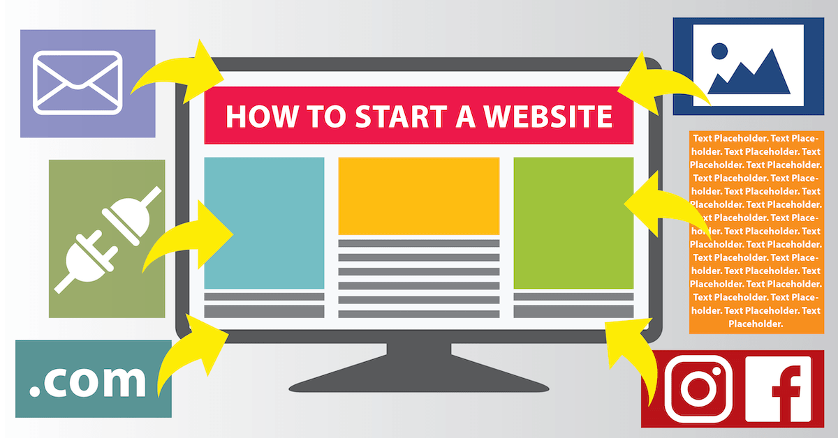 An Easy Step By Step Guide On Starting A Website