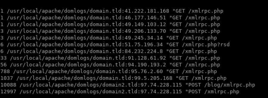 domain access logs
